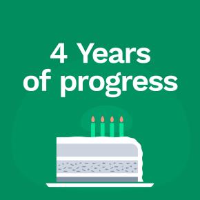 4thbirthday-infographic_cake4