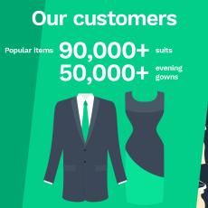 Zipjet customer facts