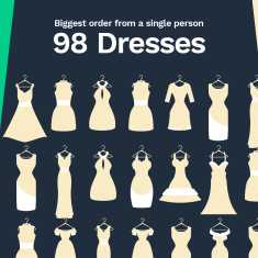 Zipjet customer facts dresses